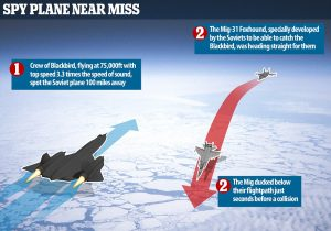 The alarming episode is revealed in British historian Paul Crickmore's new book Lockheed Blackbird, Beyond the Secret Missions.  On October 6, 1986, a SR-71 Blackbird was carrying out a reconnaissance mission just outside the territorial waters of Russia's Murmansk area coastline. They were tasked with keeping an eye on a Soviet ballistic missile submarine fleet. However, the Blackbird was not alone in the skies - there was a Soviet interceptor on their trail. The Blackbird managed to shake off the hostile aircraft and complete its mission, but it was far too close for comfort. In Mr Crickmore's book, US pilot Lieutenant Colonel Ed Yeilding describes the terrifying incident. The pilot stated: 'In the distance far ahead, at perhaps 100 miles, I could see a long, bright white Russian contrail flying directly towards us, but at much lower altitude. 'I knew it must be a Soviet fighter, probably a MiG-31, then the newest Soviet interceptor. 'I raised my periscope and saw too that we were leaving a long contrail. 'I knew the fighter could see our contrail as easily as I could see his. 'I imagined the Soviet pilot was much like me, with a love of aviation and trying hard to be one of the very best.